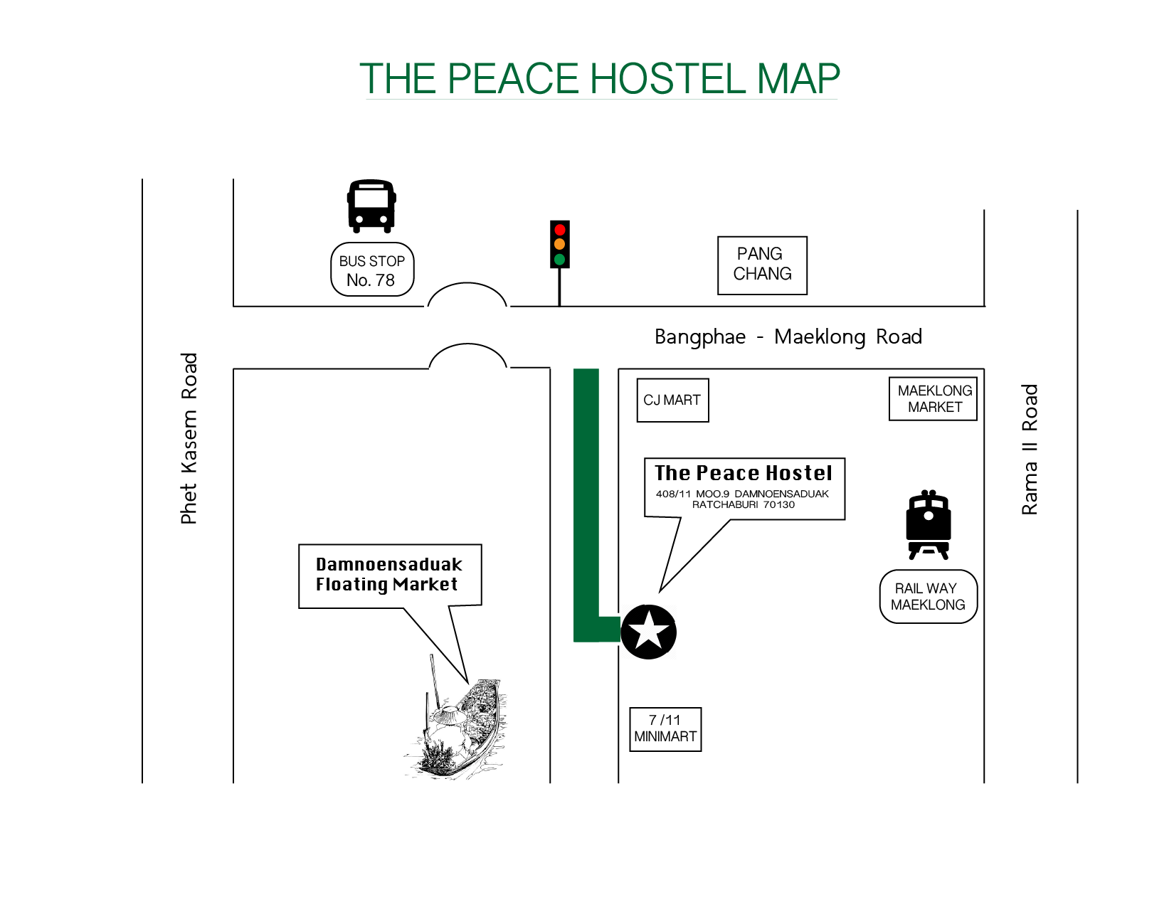 The P Map